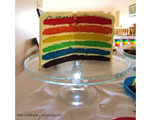 Birthday Party Themes for Kids1